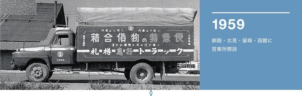 1959 釧路・北見・留萌・函館に営業所開設